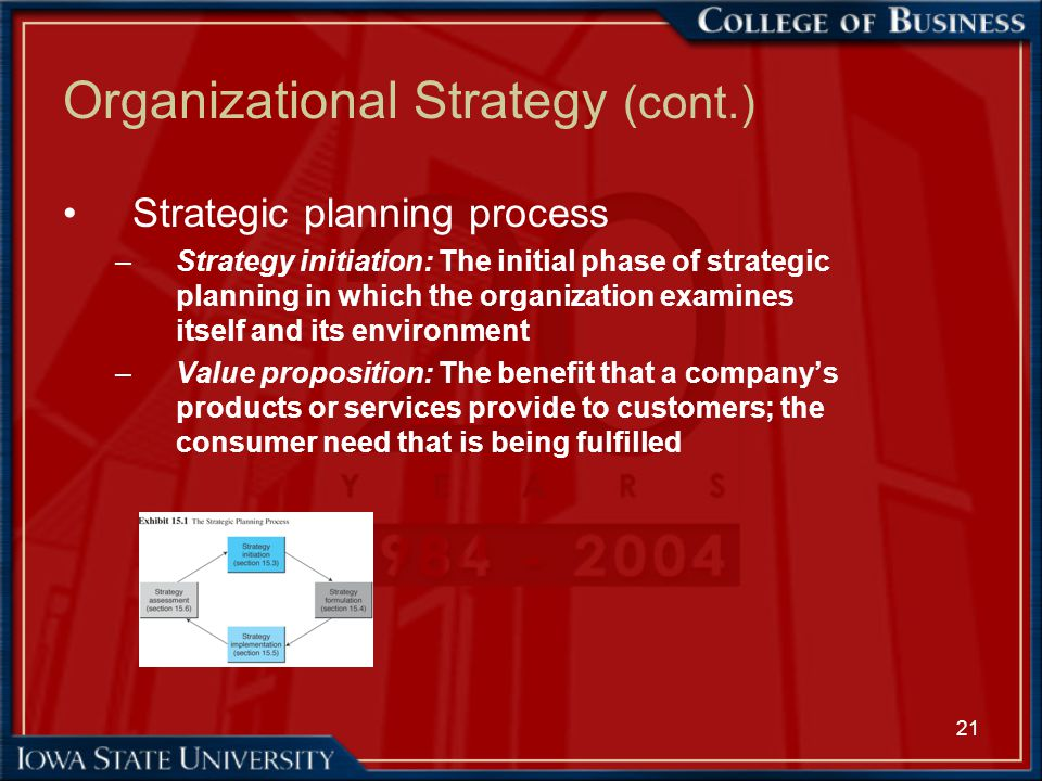 21 Organizational Strategy (cont.) Strategic planning process –Strategy initiation: The initial phase of strategic planning in which the organization