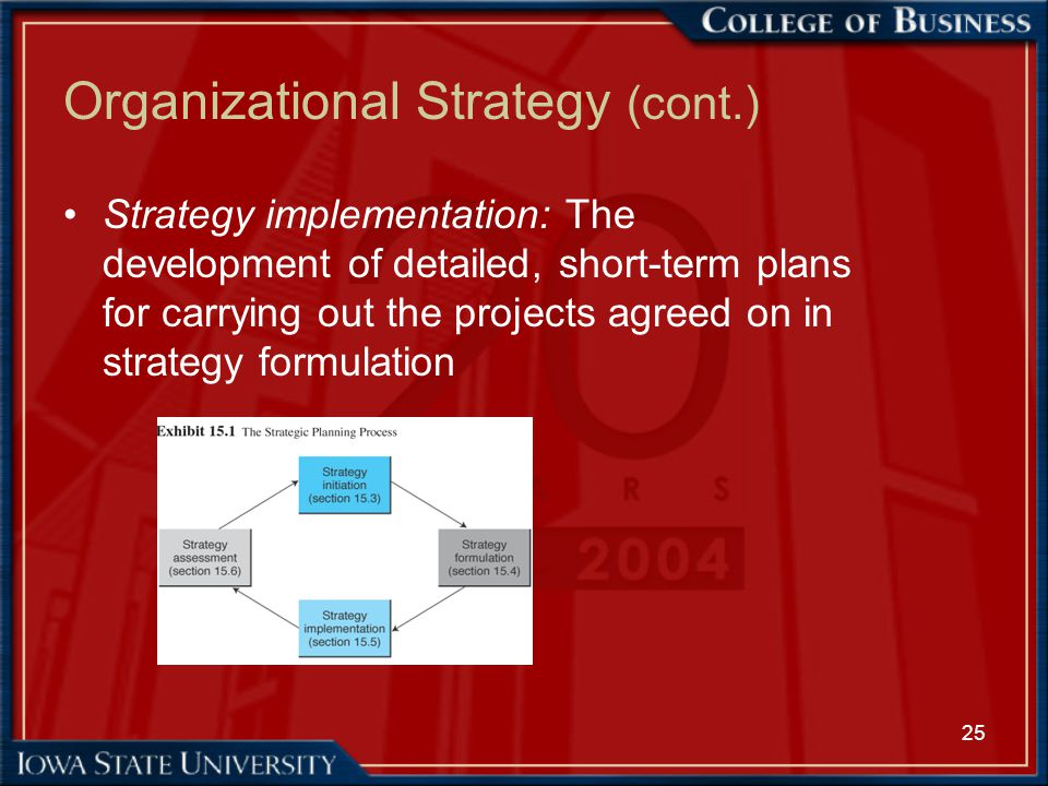 25 Organizational Strategy (cont.) Strategy implementation: The development of detailed, short-term plans for carrying out the projects agreed on in s