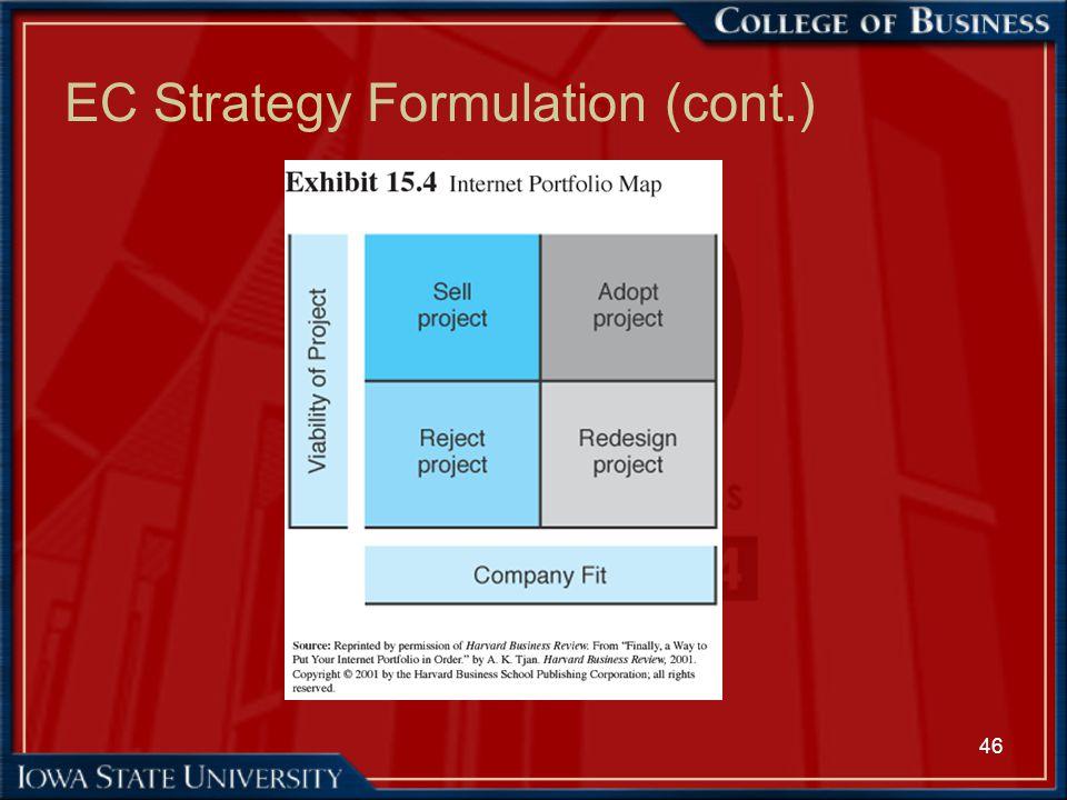 46 EC Strategy Formulation (cont.)