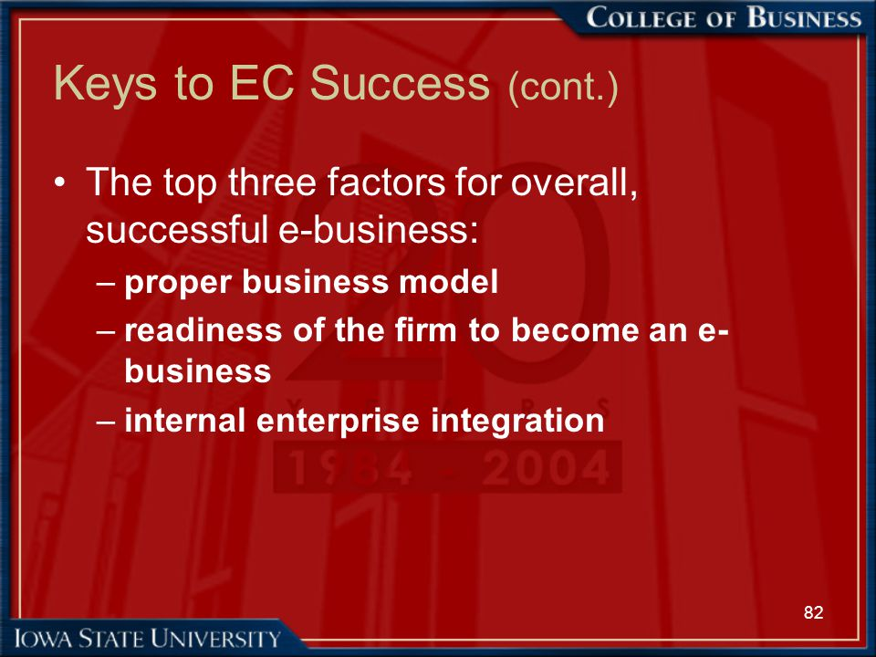 82 Keys to EC Success (cont.) The top three factors for overall, successful e-business: –proper business model –readiness of the firm to become an e-