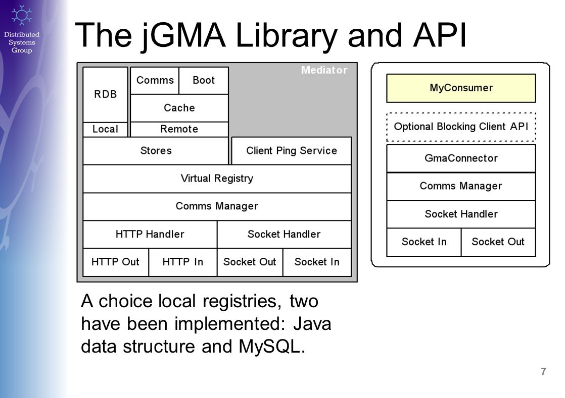 8 Virtual Registry Requirements To complete the implementation jGMA requires a registry component which must: – Be scalable, – Store sufficient information to be GMA compliant, – Be secure, and prevent unauthorised access to the data, – Need minimal configuration, – Ideally have no single point of failure, – Be robust and tolerant to failures, – Efficient query routing between VRs.