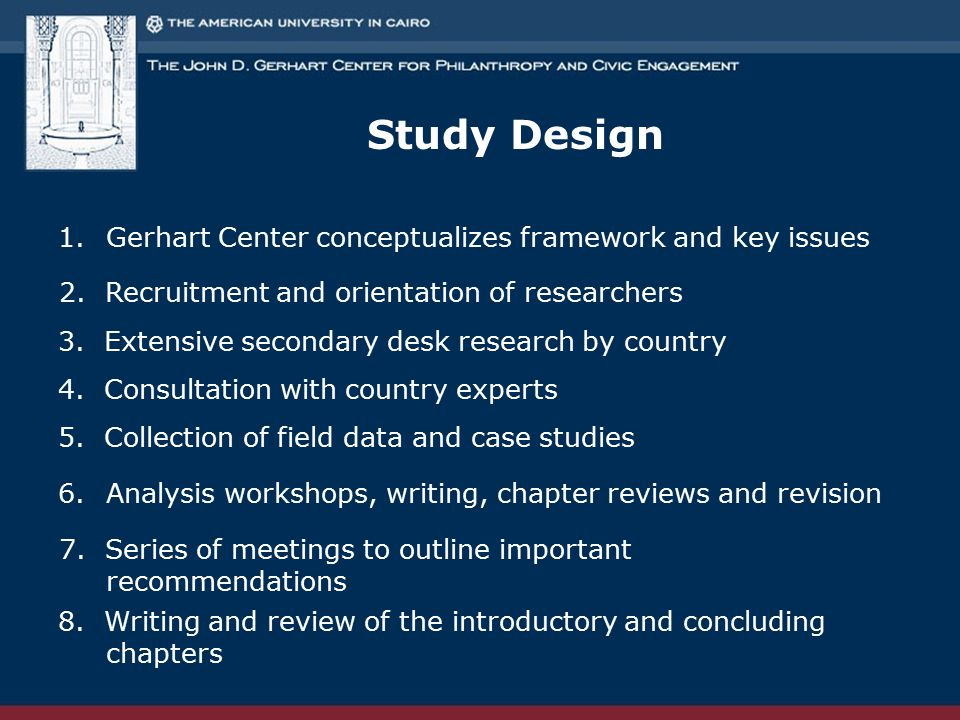Study Design 1.Gerhart Center conceptualizes framework and key issues 3. Extensive secondary desk research by country 4. Consultation with country exp