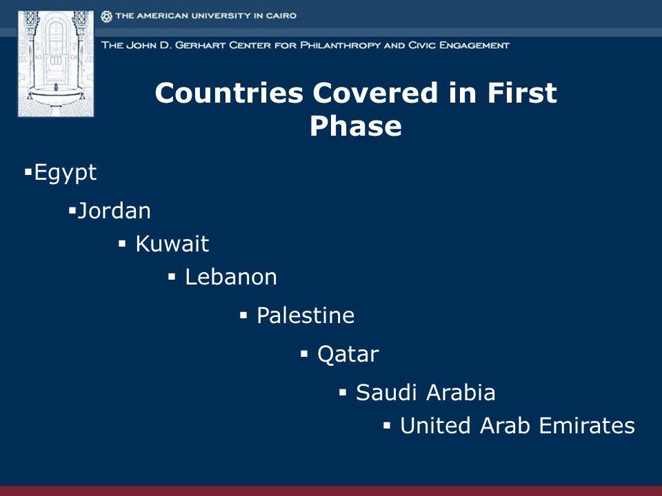 Countries Covered in First Phase  Jordan  Egypt  Kuwait  Lebanon  Palestine  Qatar  Saudi Arabia  United Arab Emirates