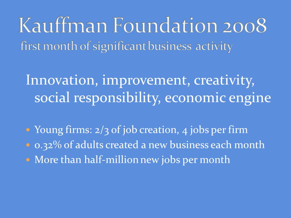 Innovation, improvement, creativity, social responsibility, economic engine Young firms: 2/3 of job creation, 4 jobs per firm 0.32% of adults created
