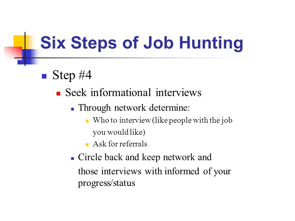 Six Steps of Job Hunting Step #4 Seek informational interviews Through network determine: Who to interview (like people with the job you would like) Ask for referrals Circle back and keep network and those interviews with informed of your progress/status