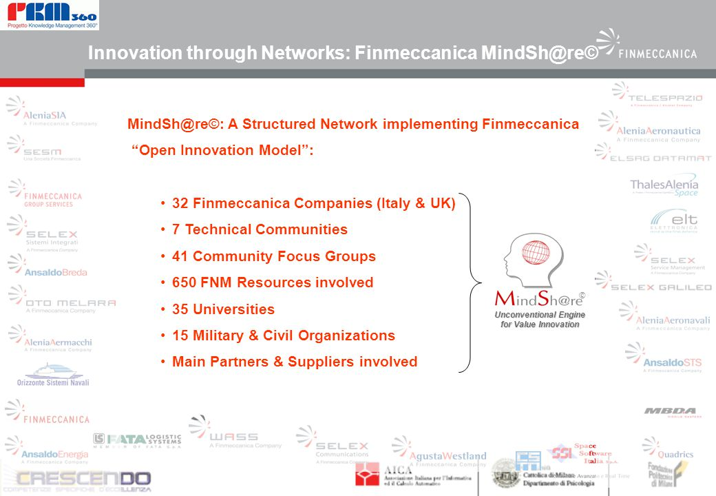 11 Innovation through Networks: Finmeccanica MindSh@re© MindSh@re©: A Structured Network implementing Finmeccanica Open Innovation Model : 32 Finmeccanica Companies (Italy & UK) 7 Technical Communities 41 Community Focus Groups 650 FNM Resources involved 35 Universities 15 Military & Civil Organizations Main Partners & Suppliers involved Unconventional Engine for Value Innovation ©