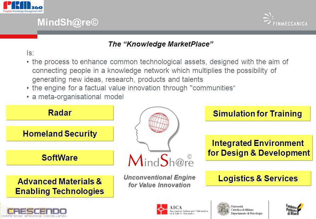 8 MindSh@re© The Knowledge MarketPlace Is: the process to enhance common technological assets, designed with the aim of connecting people in a knowledge network which multiplies the possibility of generating new ideas, research, products and talents the engine for a factual value innovation through communities a meta-organisational model Unconventional Engine for Value Innovation © Radar Homeland Security SoftWare Advanced Materials & Enabling Technologies Simulation for Training Integrated Environment Integrated Environment for Design & Development for Design & Development Logistics & Services