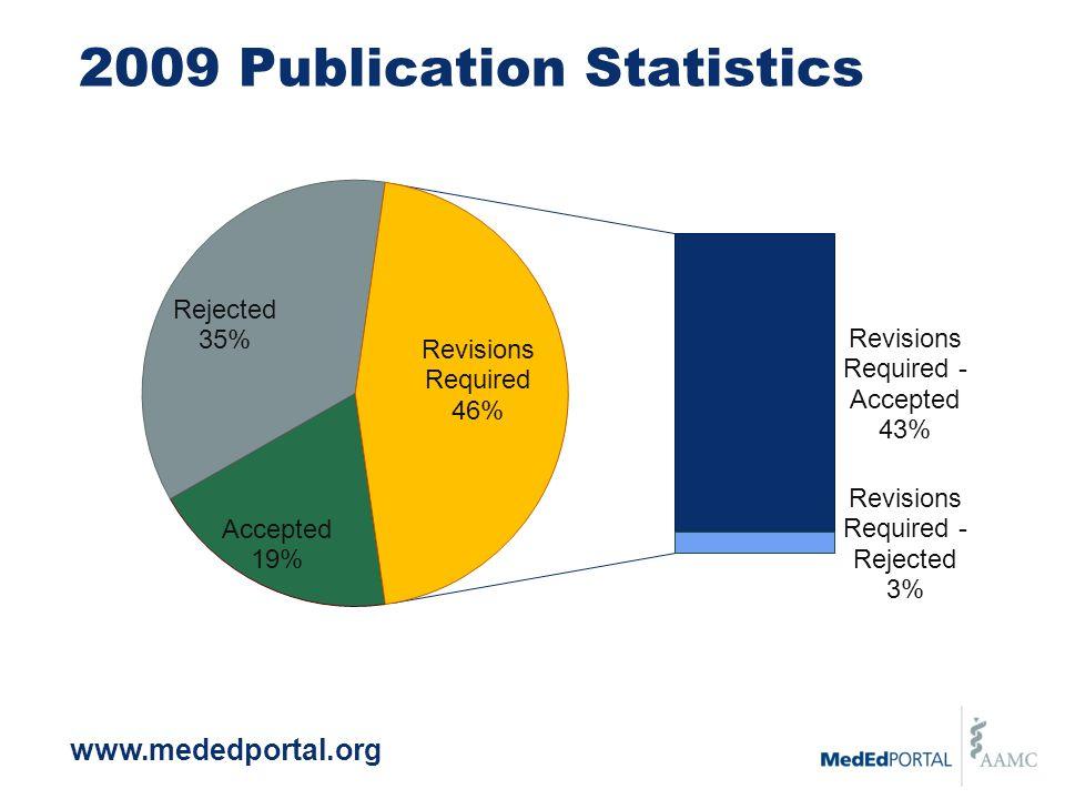 2009 Publication Statistics www.mededportal.org