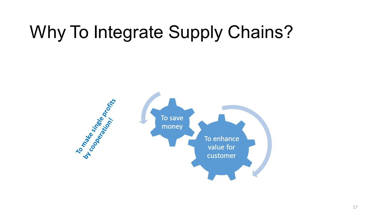 Why To Integrate Supply Chains? To enhance value for customer To save money 17 To make single profits by cooperation!
