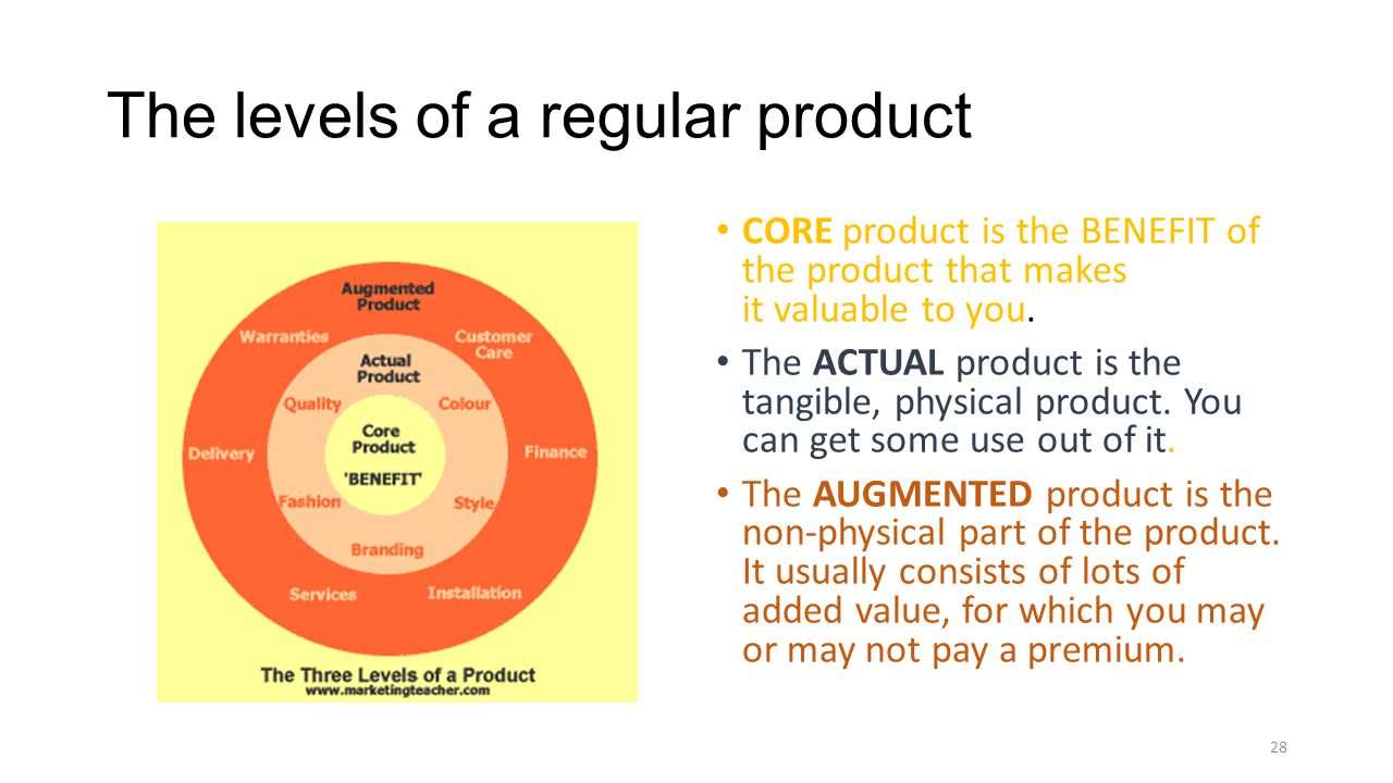 The levels of a regular product CORE product is the BENEFIT of the product that makes it valuable to you. The ACTUAL product is the tangible, physical