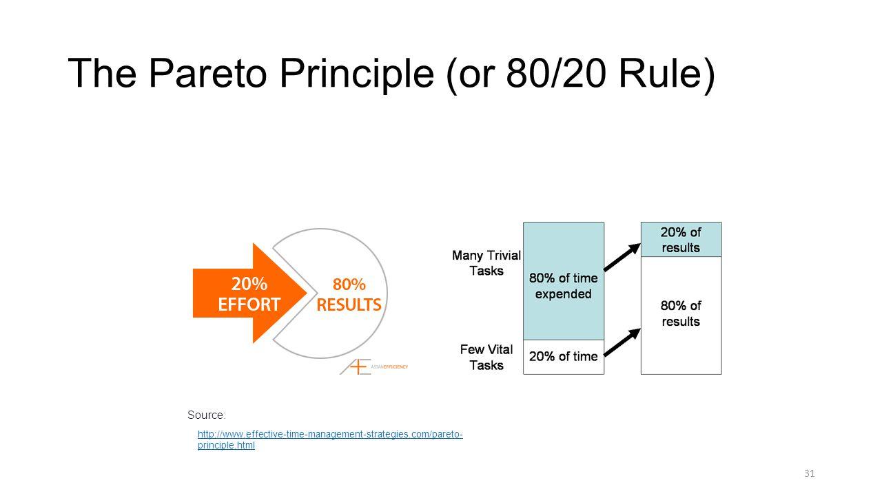 The Pareto Principle (or 80/20 Rule) http://www.effective-time-management-strategies.com/pareto- principle.html Source: 31