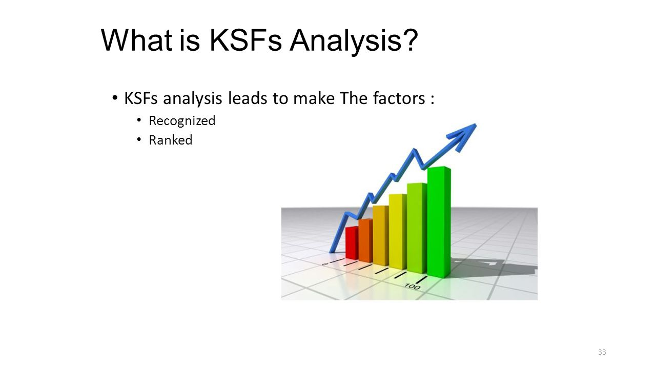 What is KSFs Analysis? KSFs analysis leads to make The factors : Recognized Ranked 33