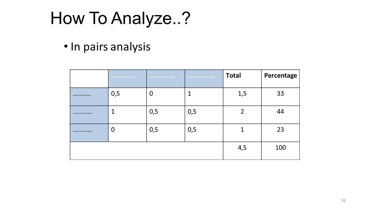 How To Analyze..? In pairs analysis 36