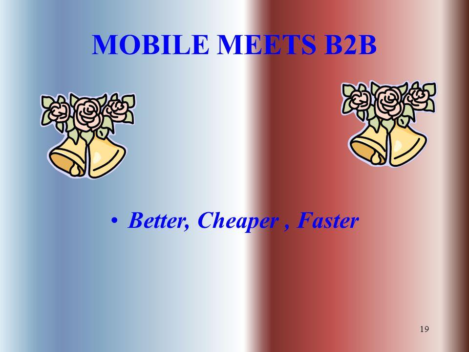 19 MOBILE MEETS B2B Better, Cheaper, Faster