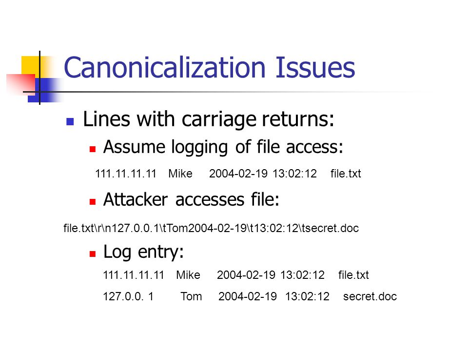 Canonicalization Issues Lines with carriage returns: Assume logging of file access: Attacker accesses file: Log entry: 111.11.11.11 Mike 2004-02-19 13:02:12 file.txt 127.0.0.