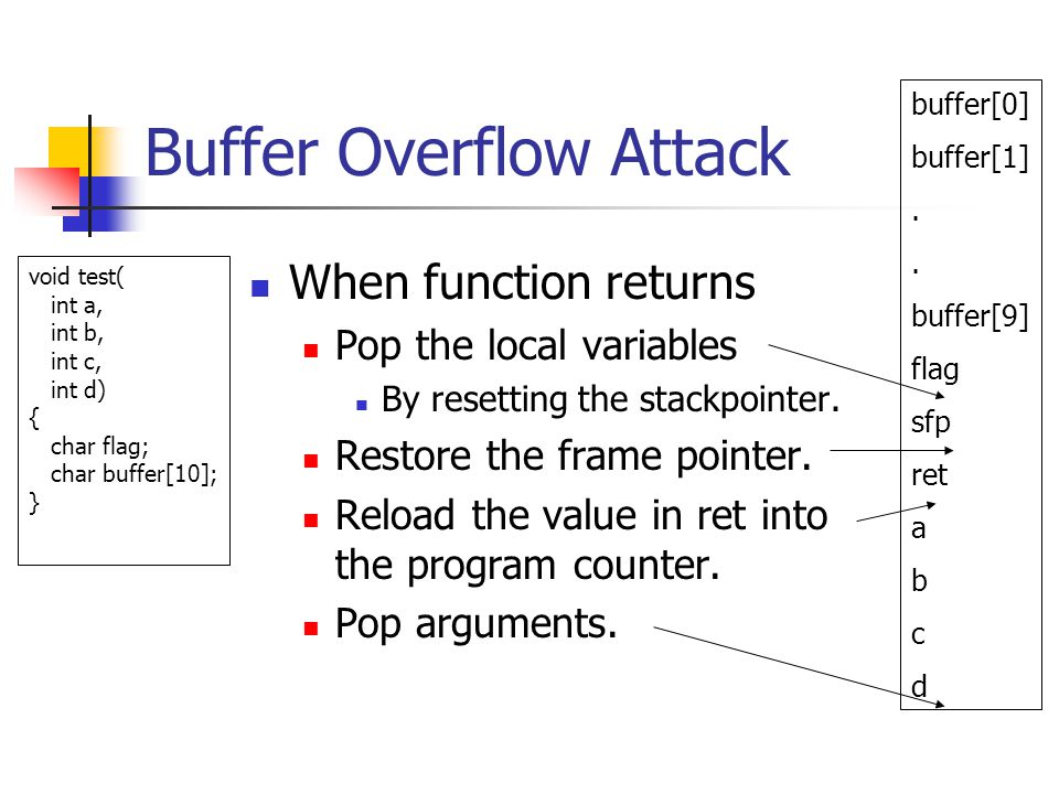 Buffer Overflow Attack When function returns Pop the local variables By resetting the stackpointer.
