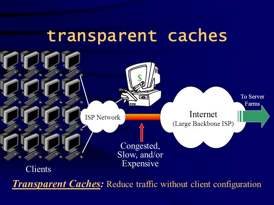 ISP Network transparent caches Transparent Caches: Reduce traffic without client configuration Clients Internet (Large Backbone ISP) To Server Farms Congested, Slow, and/or Expensive $