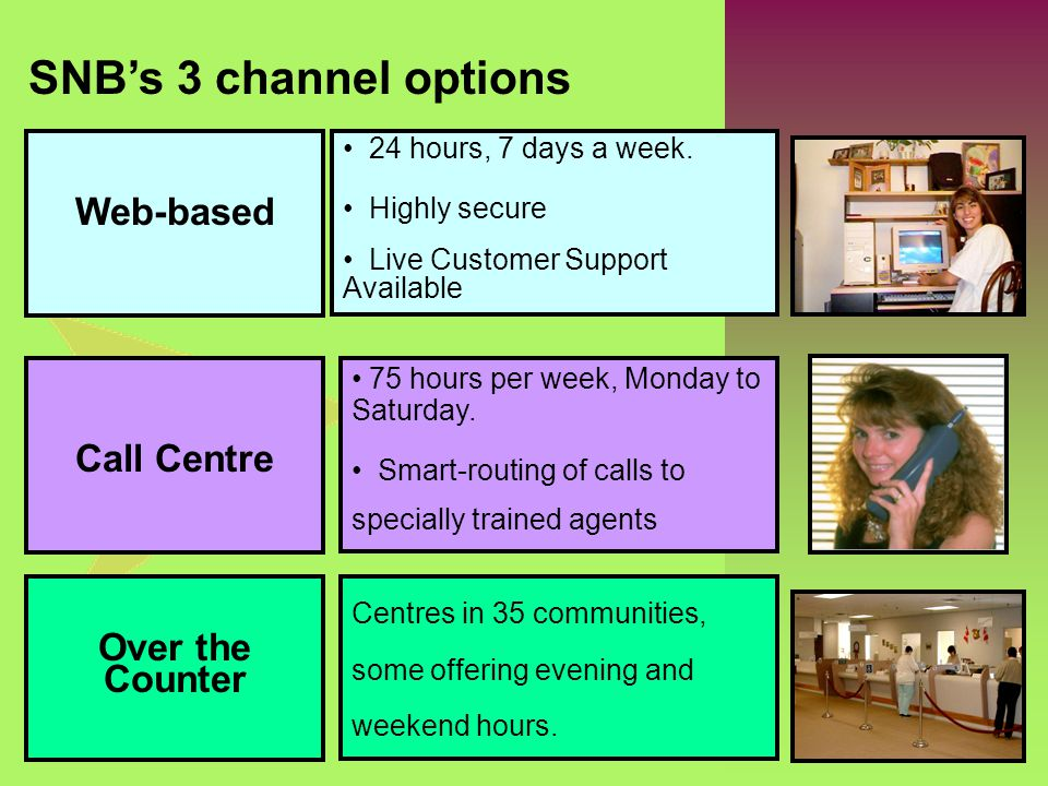 SNB's 3 channel options Over the Counter Centres in 35 communities, some offering evening and weekend hours. Call Centre 75 hours per week, Monday to