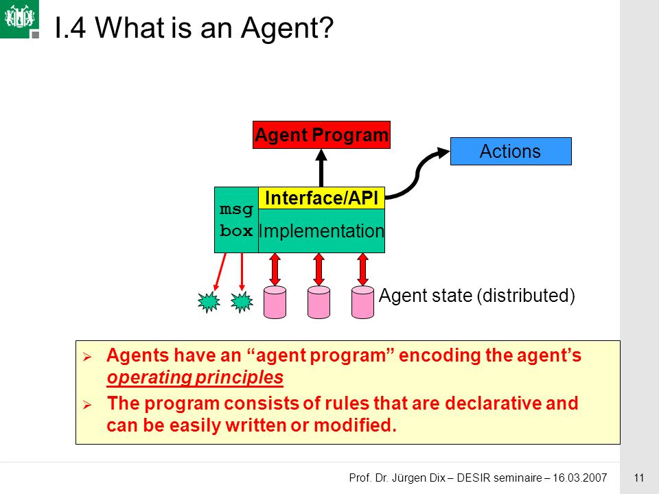 11 Prof. Dr. Jürgen Dix – DESIR seminaire – 16.03.2007 I.4 What is an Agent? Agent Program Actions msg box Agent state (distributed) Implementation In