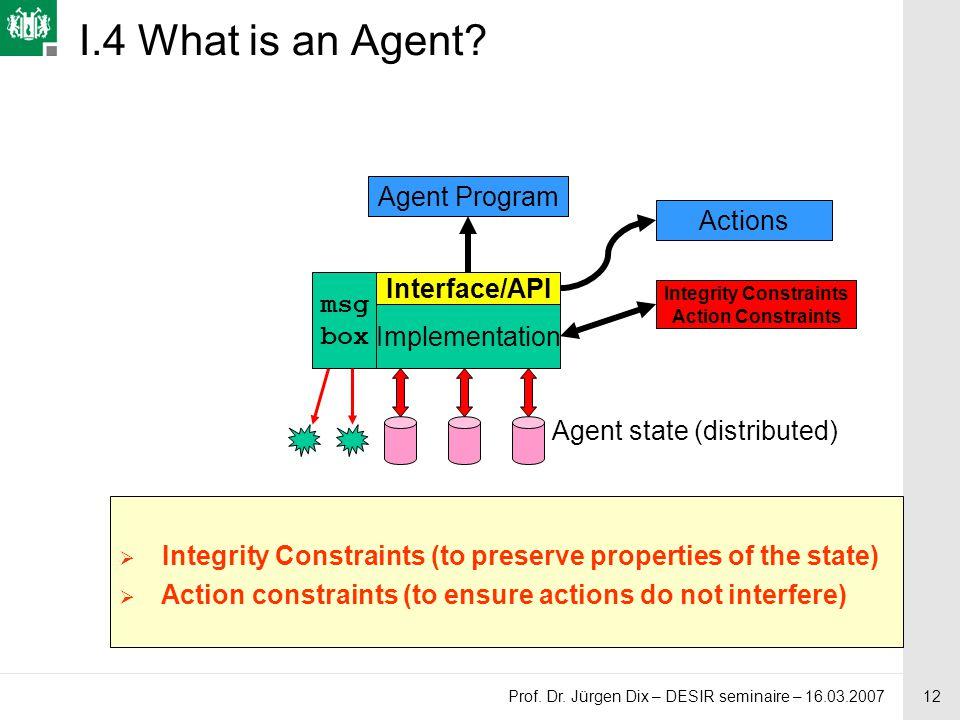 12 Prof. Dr. Jürgen Dix – DESIR seminaire – 16.03.2007 I.4 What is an Agent.