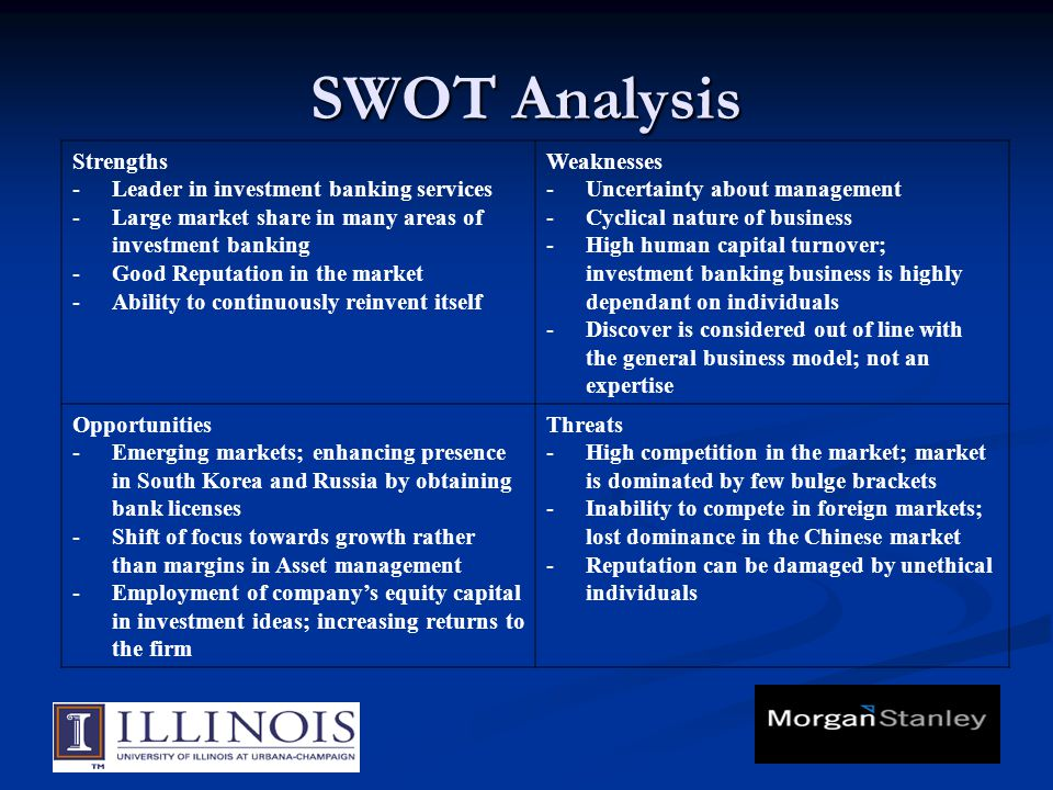 SWOT Analysis Strengths -Leader in investment banking services -Large market share in many areas of investment banking -Good Reputation in the market