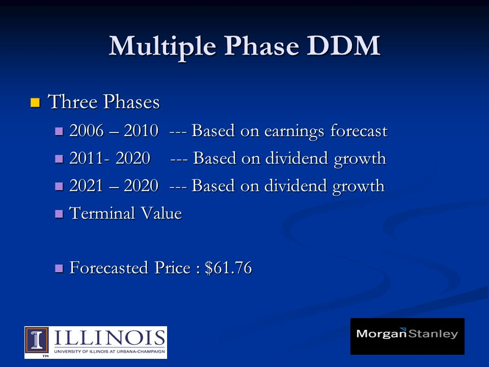 Multiple Phase DDM Three Phases Three Phases 2006 – 2010 --- Based on earnings forecast 2006 – 2010 --- Based on earnings forecast 2011- 2020 --- Based on dividend growth 2011- 2020 --- Based on dividend growth 2021 – 2020 --- Based on dividend growth 2021 – 2020 --- Based on dividend growth Terminal Value Terminal Value Forecasted Price : $61.76 Forecasted Price : $61.76