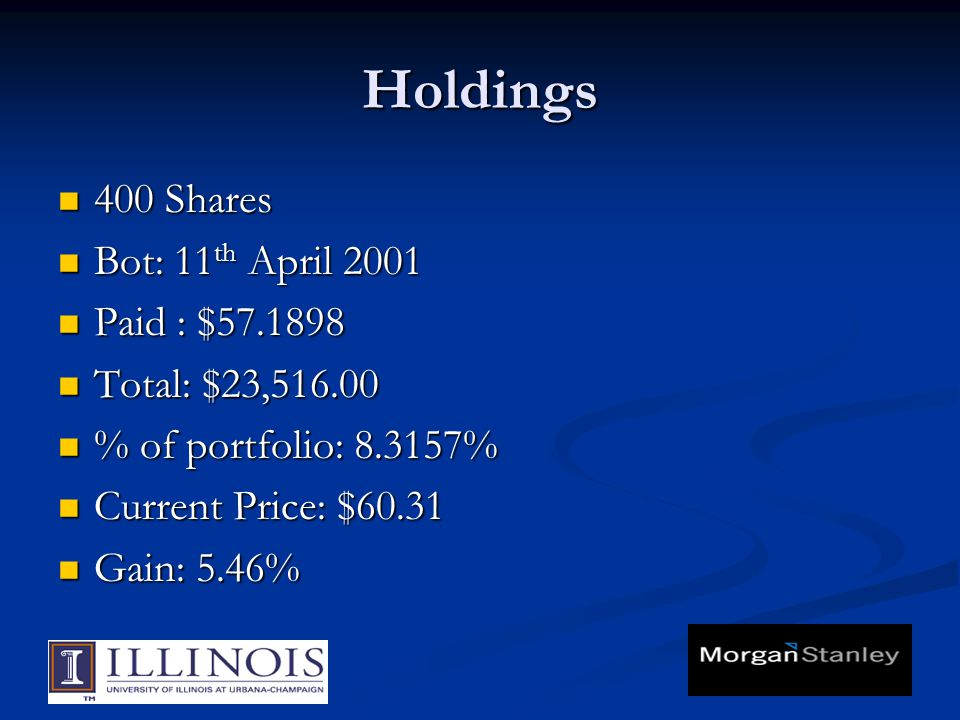 Holdings 400 Shares 400 Shares Bot: 11 th April 2001 Bot: 11 th April 2001 Paid : $57.1898 Paid : $57.1898 Total: $23,516.00 Total: $23,516.00 % of po