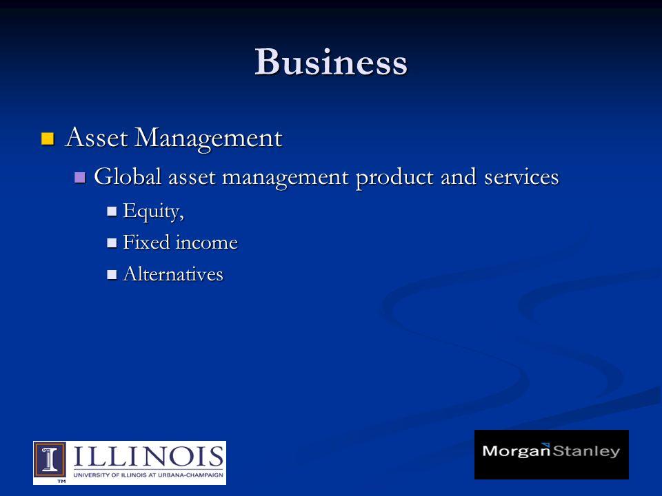 Business Asset Management Asset Management Global asset management product and services Global asset management product and services Equity, Equity, F