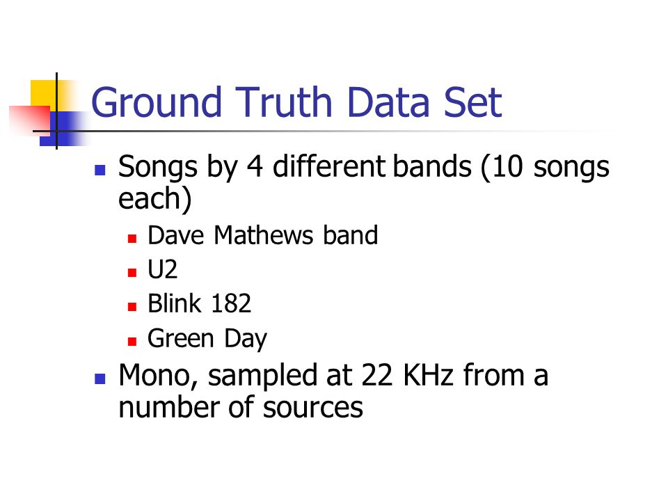 Ground Truth Data Set Songs by 4 different bands (10 songs each) Dave Mathews band U2 Blink 182 Green Day Mono, sampled at 22 KHz from a number of sources