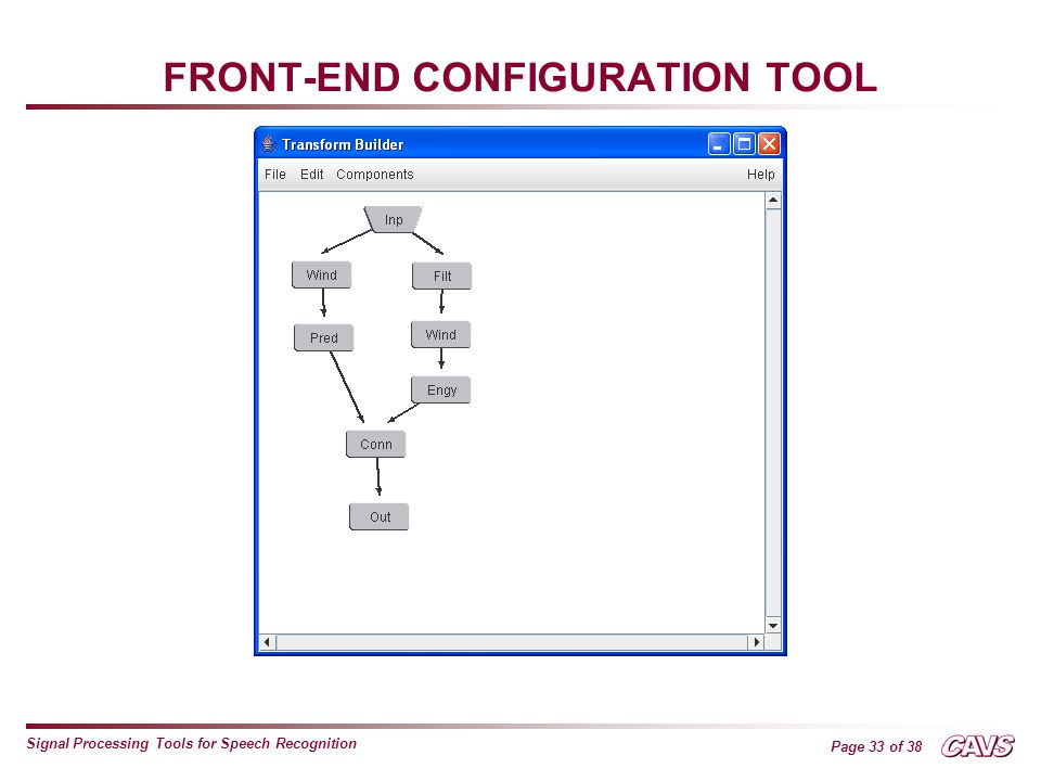 Page 33 of 38 Signal Processing Tools for Speech Recognition FRONT-END CONFIGURATION TOOL