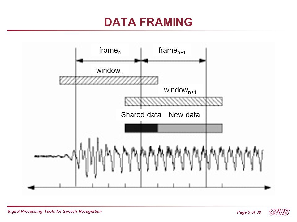 Page 36 of 38 Signal Processing Tools for Speech Recognition STATE-OF-THE-ART FEATURES Mel-frequency cepstral coefficients (MFCCs); Cepstral mean subtraction; Energy normalization; 1 st and 2 nd order differential features; These features are used by most commercial speech recognition systems.