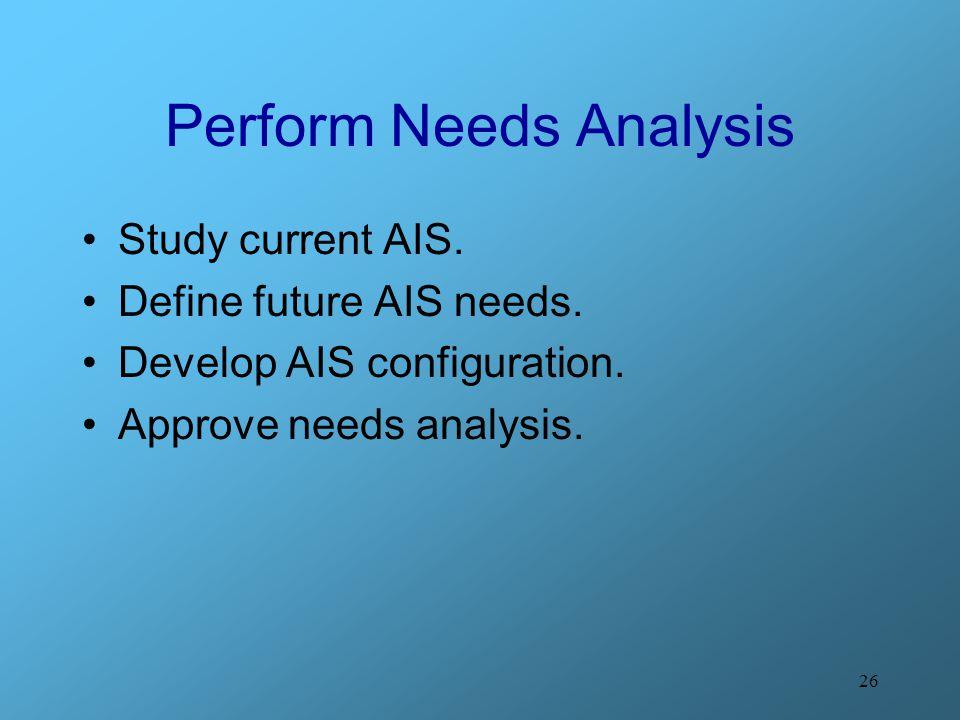 26 Perform Needs Analysis Study current AIS. Define future AIS needs.