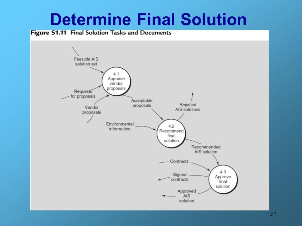 37 Determine Final Solution
