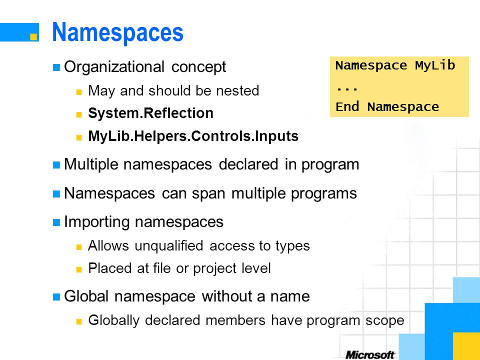 Namespaces Organizational concept May and should be nested System.Reflection MyLib.Helpers.Controls.Inputs Multiple namespaces declared in program Namespaces can span multiple programs Importing namespaces Allows unqualified access to types Placed at file or project level Global namespace without a name Globally declared members have program scope Namespace MyLib...