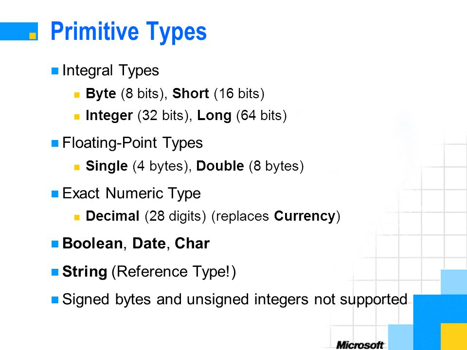 Primitive Types Integral Types Byte (8 bits), Short (16 bits) Integer (32 bits), Long (64 bits) Floating-Point Types Single (4 bytes), Double (8 bytes) Exact Numeric Type Decimal (28 digits) (replaces Currency) Boolean, Date, Char String (Reference Type!) Signed bytes and unsigned integers not supported