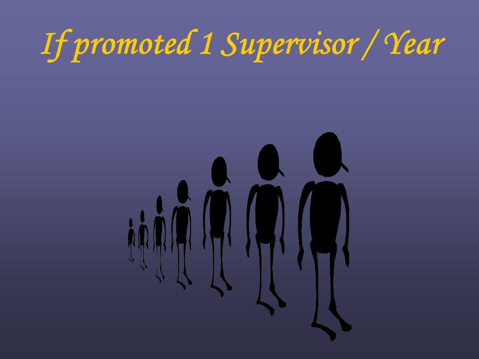 If promoted 1 Supervisor / Year