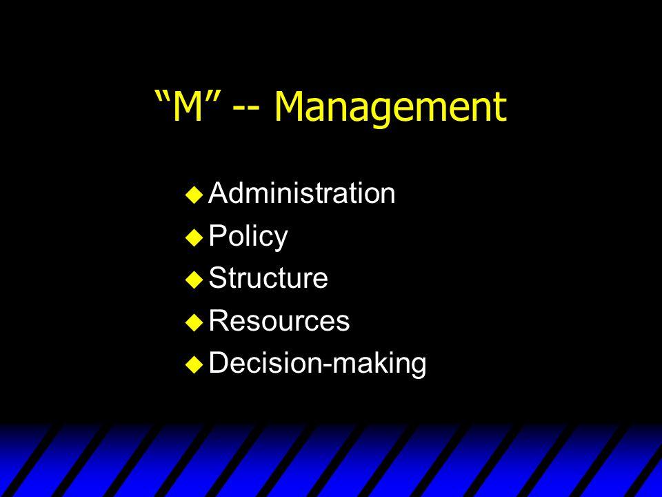 """M"" -- Management u Administration u Policy u Structure u Resources u Decision-making"
