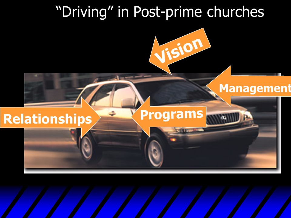 """""""Driving"""" in Post-prime churches Vision Programs Management Relationships"""