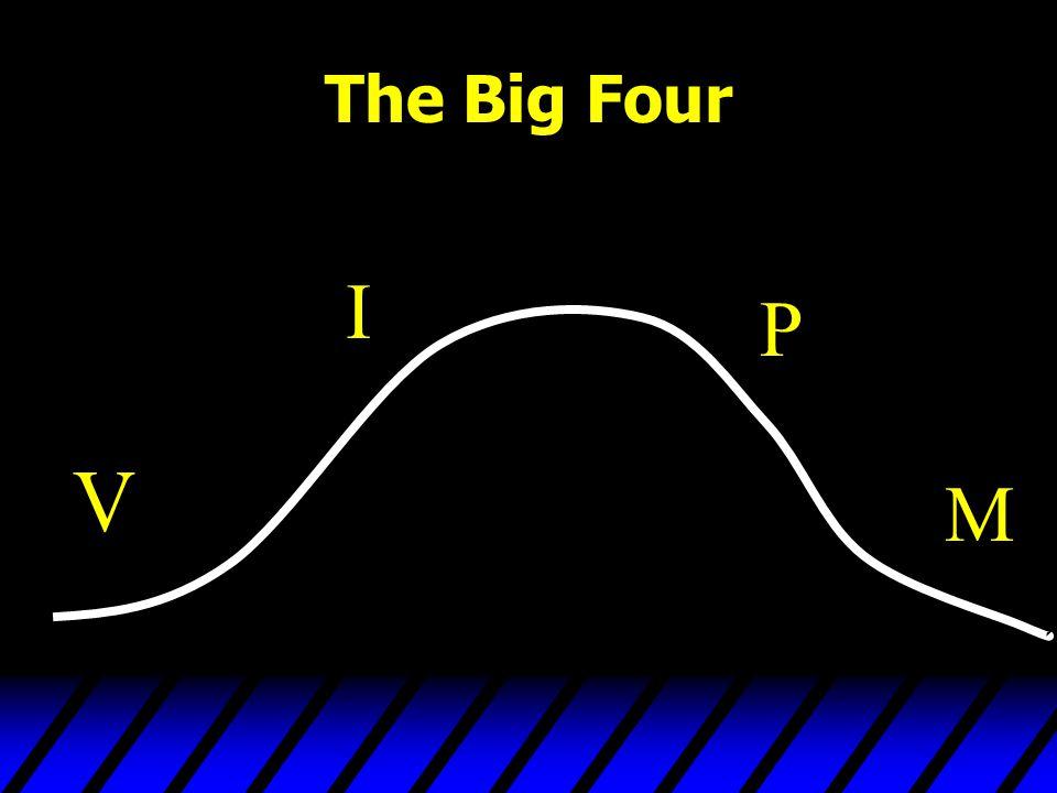 The Big Four V I P M