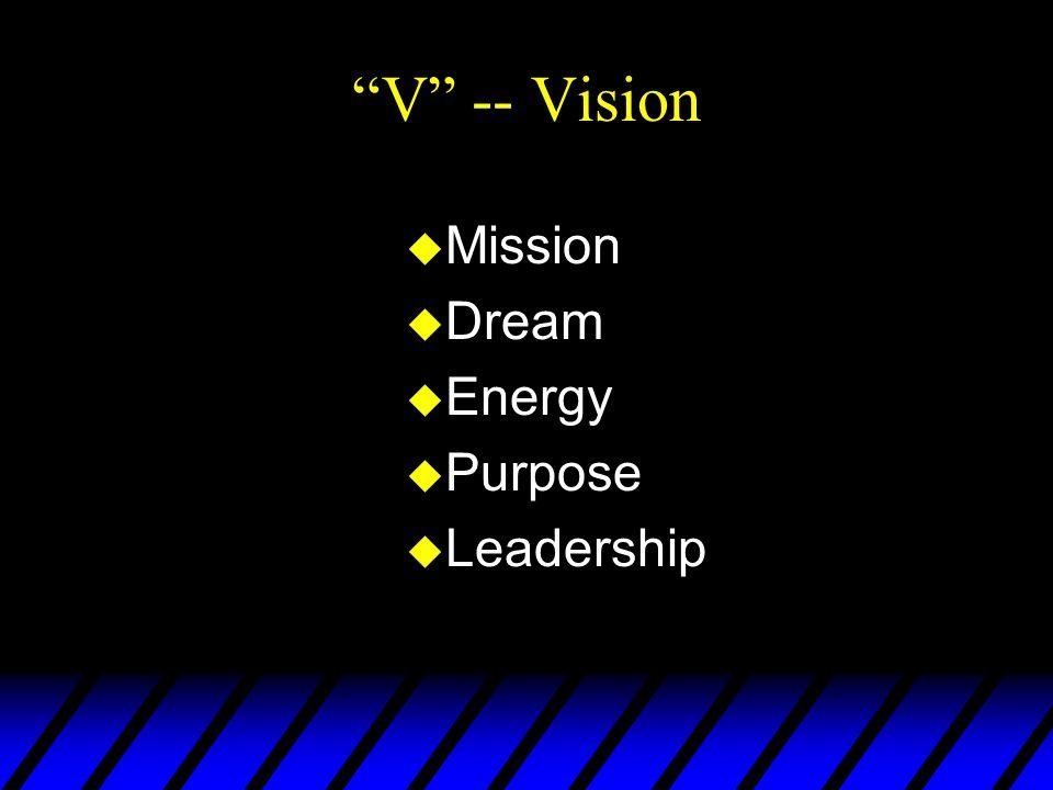 """""""V"""" -- Vision u Mission u Dream u Energy u Purpose u Leadership"""