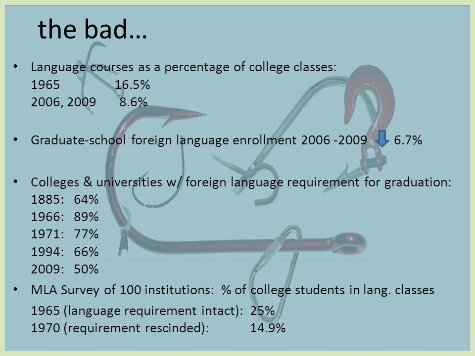 and the ugly… At least 54 foreign-language majors […] have been either threatened or eliminated. Dr.