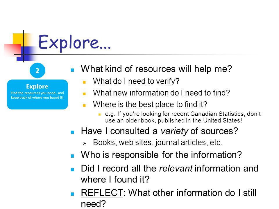 Explore... What kind of resources will help me? What do I need to verify? What new information do I need to find? Where is the best place to find it?