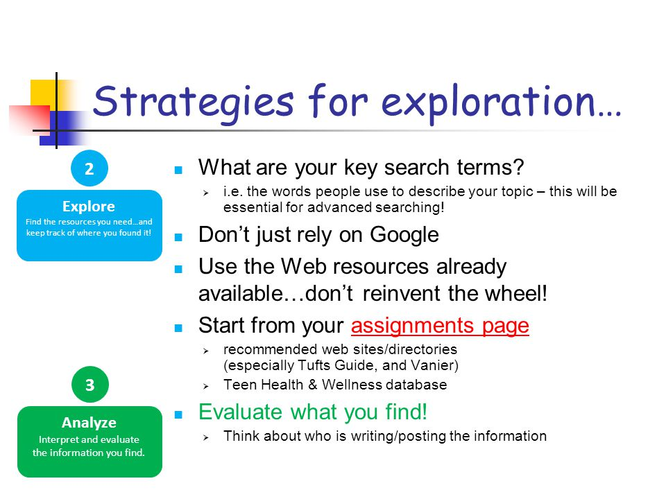 Strategies for exploration… What are your key search terms?  i.e. the words people use to describe your topic – this will be essential for advanced s