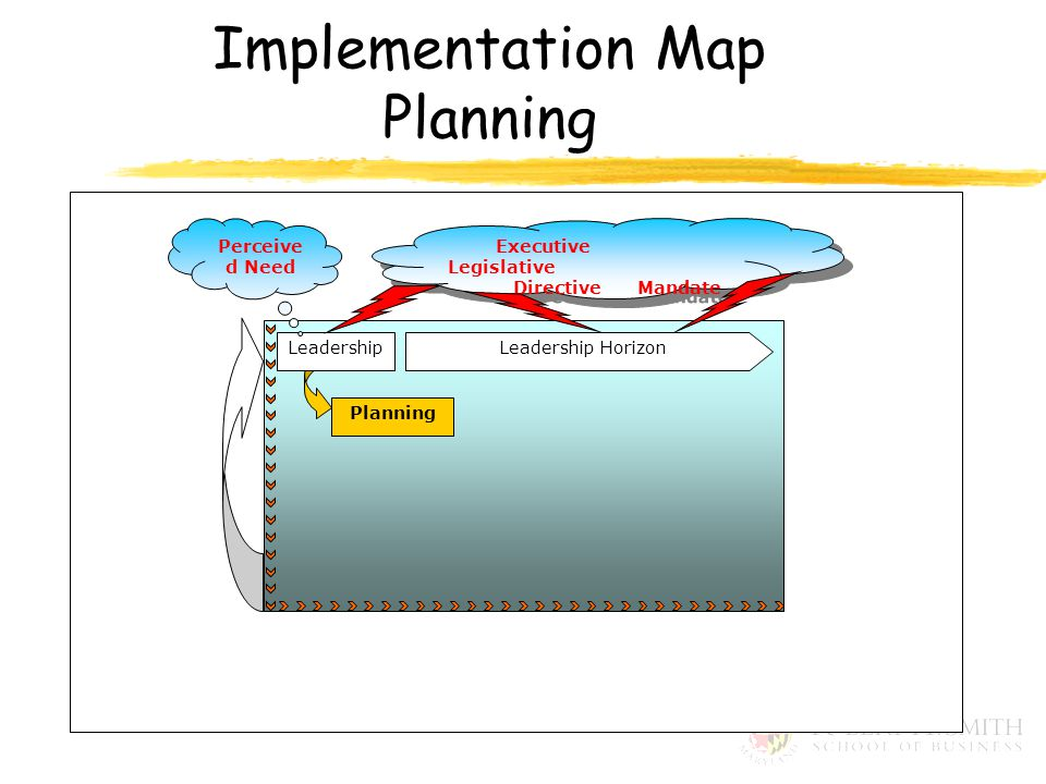 Implementation Map Planning Leadership HorizonLeadership Planning Executive Legislative Directive Mandate Executive Legislative Directive Mandate Perceive d Need