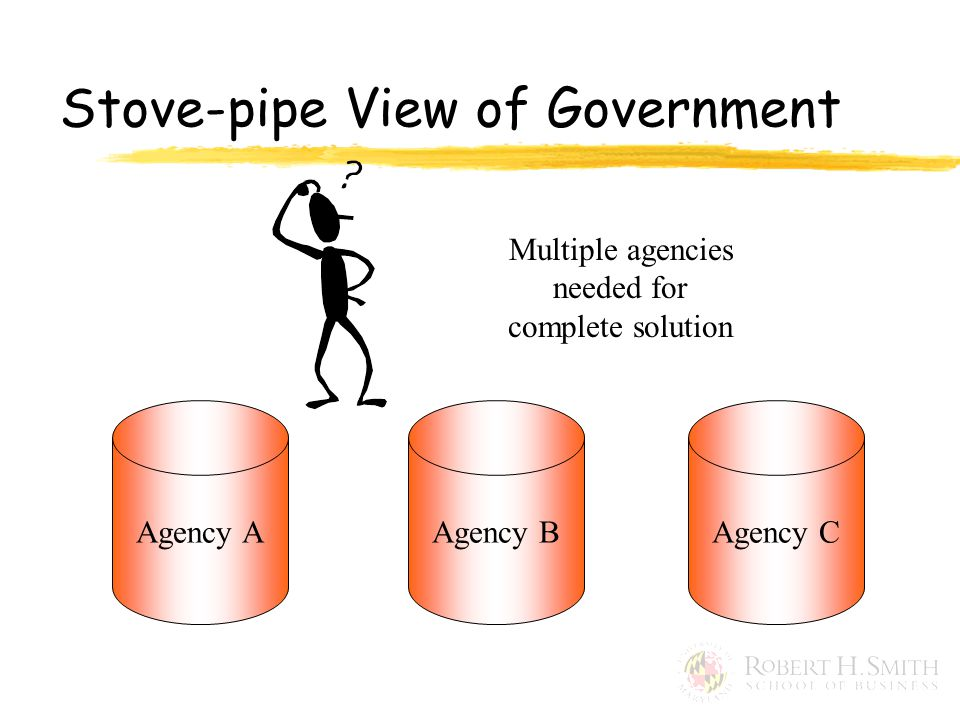 Stove-pipe View of Government Agency AAgency BAgency C Multiple agencies needed for complete solution