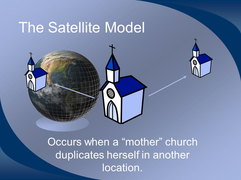 The Satellite Model Occurs when a mother church duplicates herself in another location.