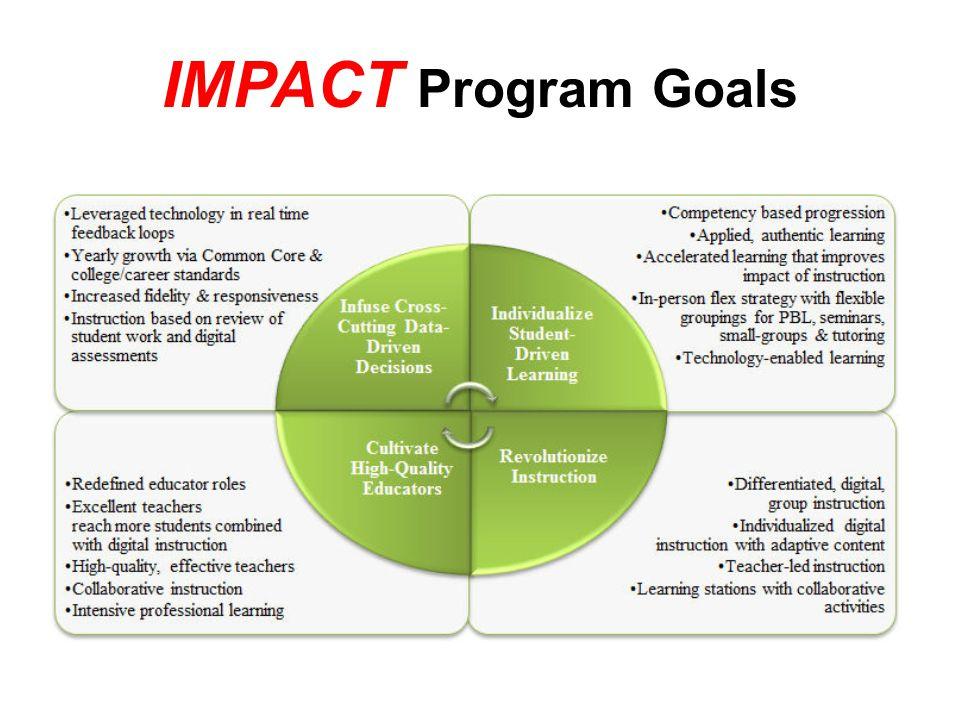 IMPACT Program Goals