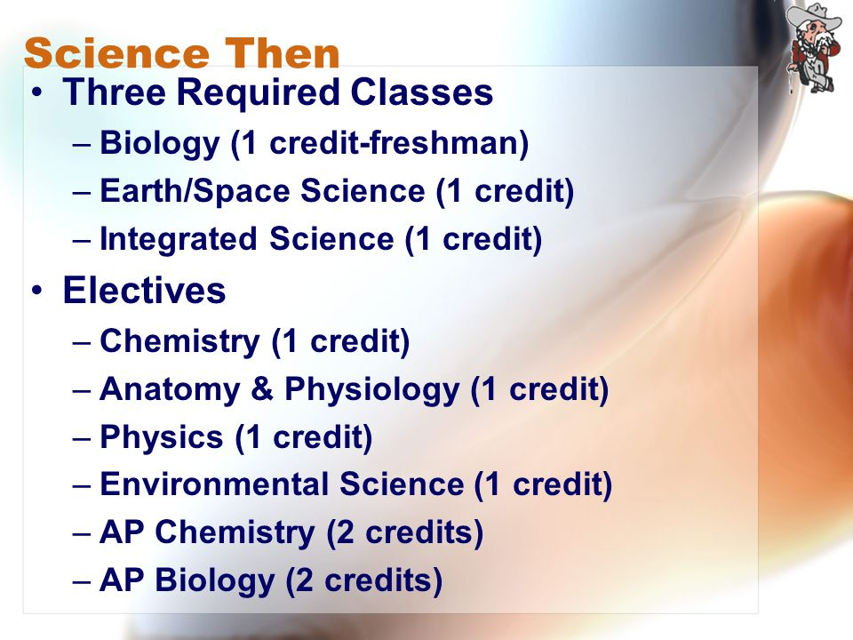 Science Then Three Required Classes –Biology (1 credit-freshman) –Earth/Space Science (1 credit) –Integrated Science (1 credit) Electives –Chemistry (