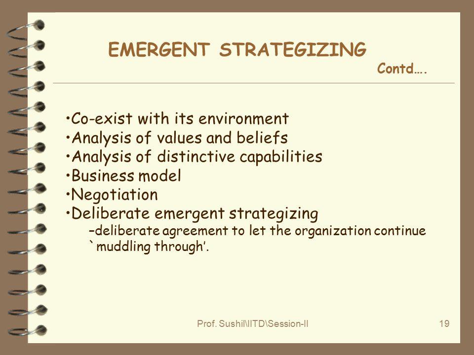Prof. Sushil\IITD\Session-II19 EMERGENT STRATEGIZING Contd….