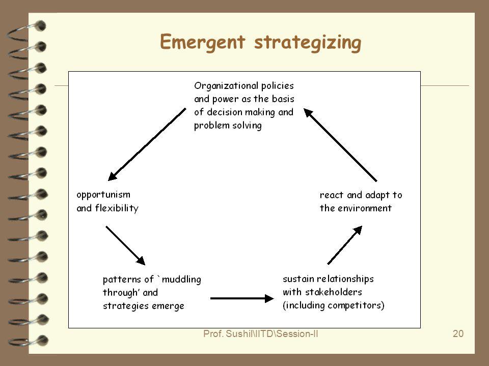 Prof. Sushil\IITD\Session-II20 Emergent strategizing